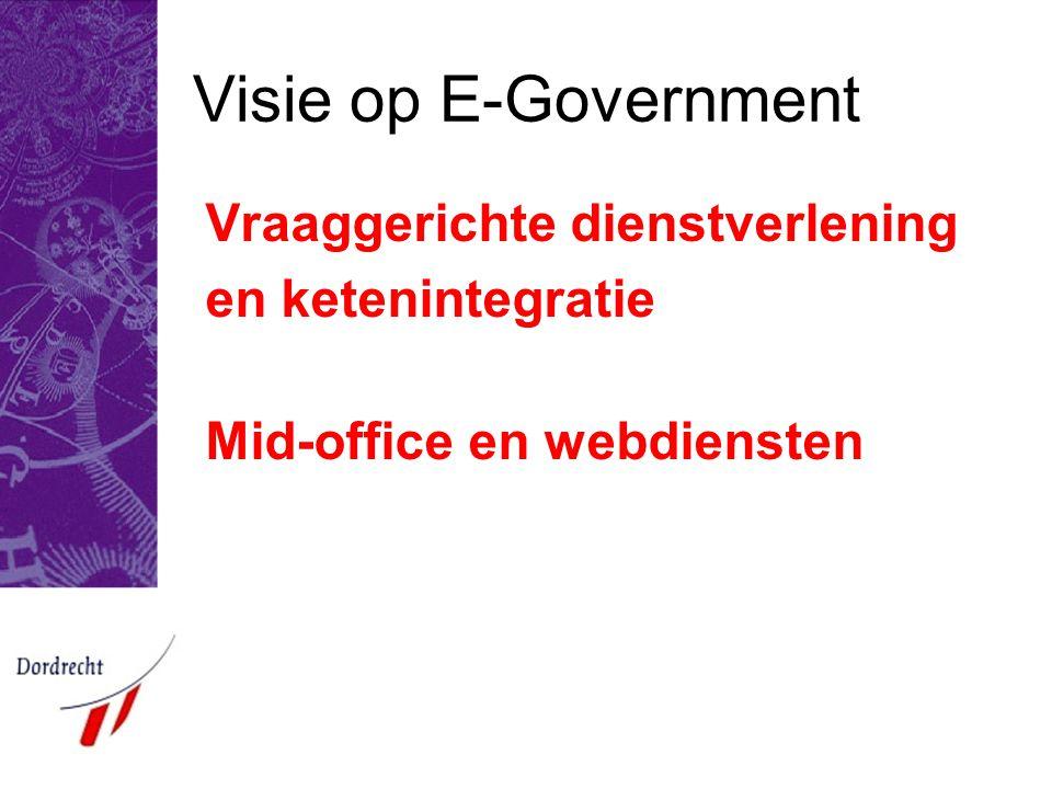 Visie op E-Government Vraaggerichte dienstverlening en ketenintegratie