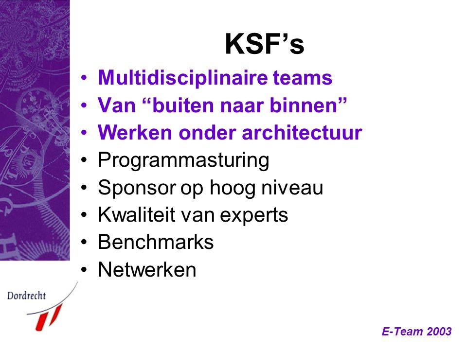 KSF's Multidisciplinaire teams Van buiten naar binnen