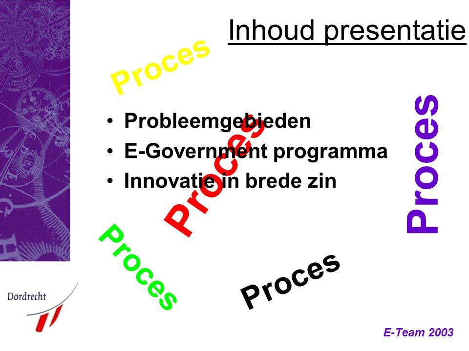 Proces Proces Proces Proces Proces Inhoud presentatie Probleemgebieden