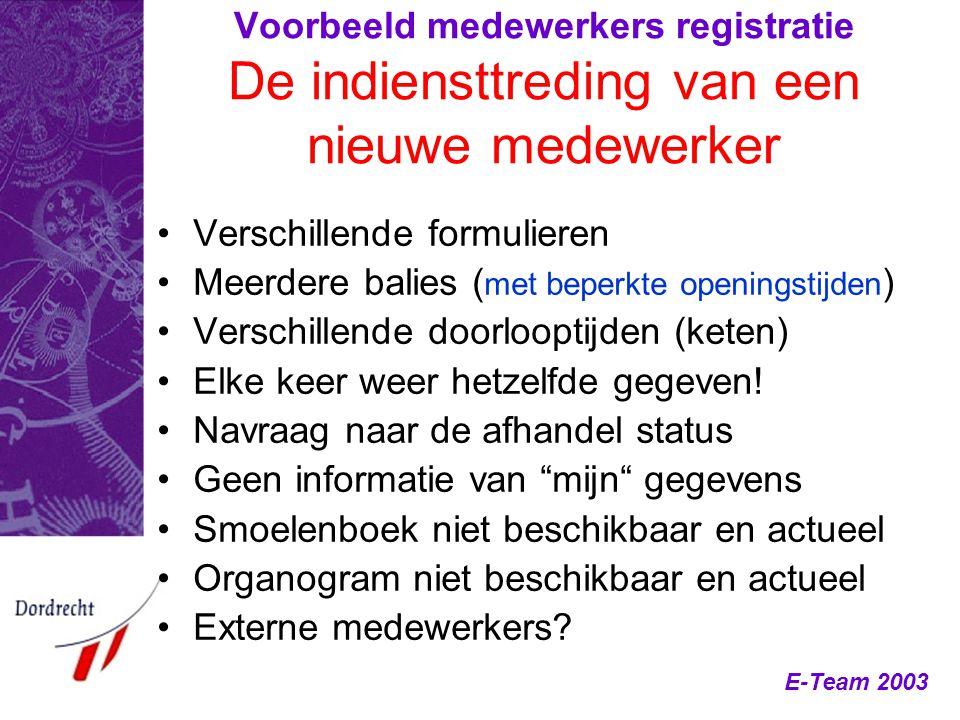 Voorbeeld medewerkers registratie De indiensttreding van een nieuwe medewerker