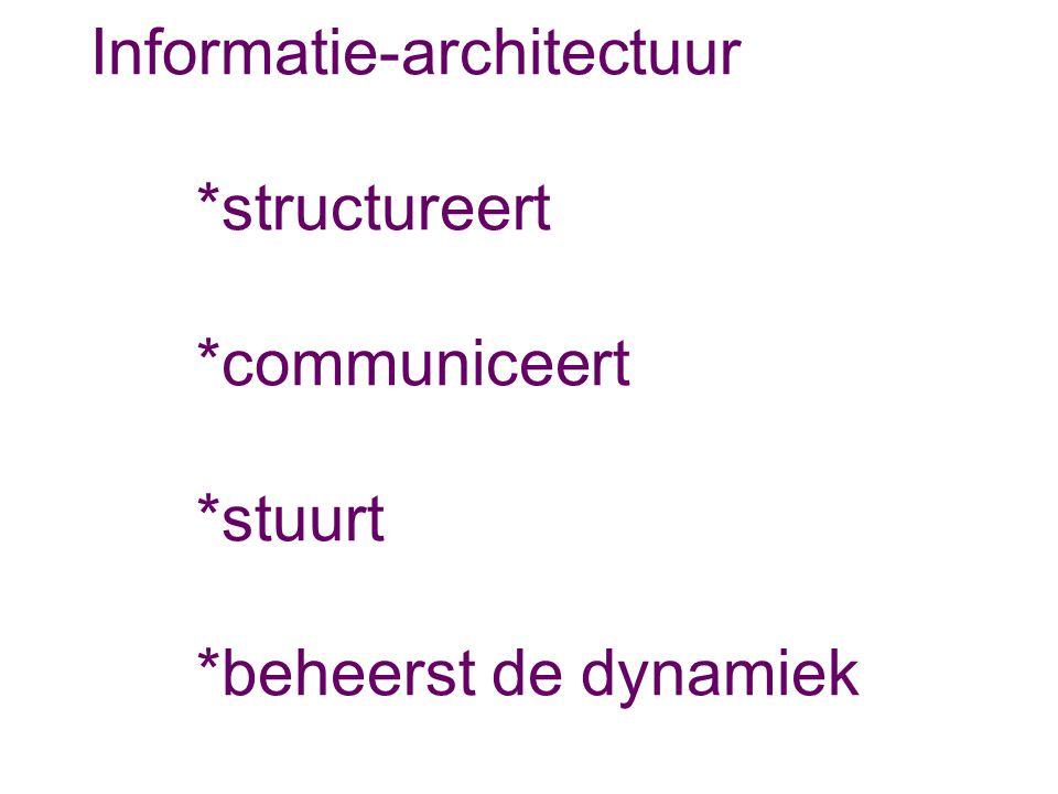 Informatie-architectuur. structureert. communiceert. stuurt