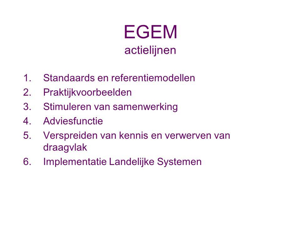 EGEM actielijnen Standaards en referentiemodellen Praktijkvoorbeelden