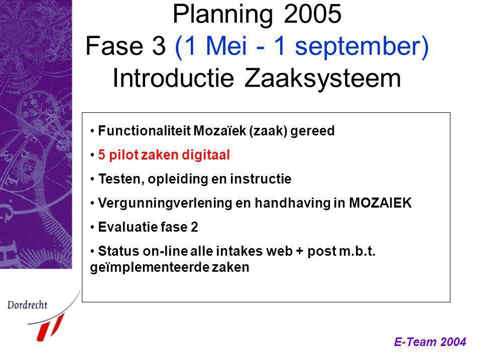 Planning 2005 Fase 3 (1 Mei - 1 september) Introductie Zaaksysteem