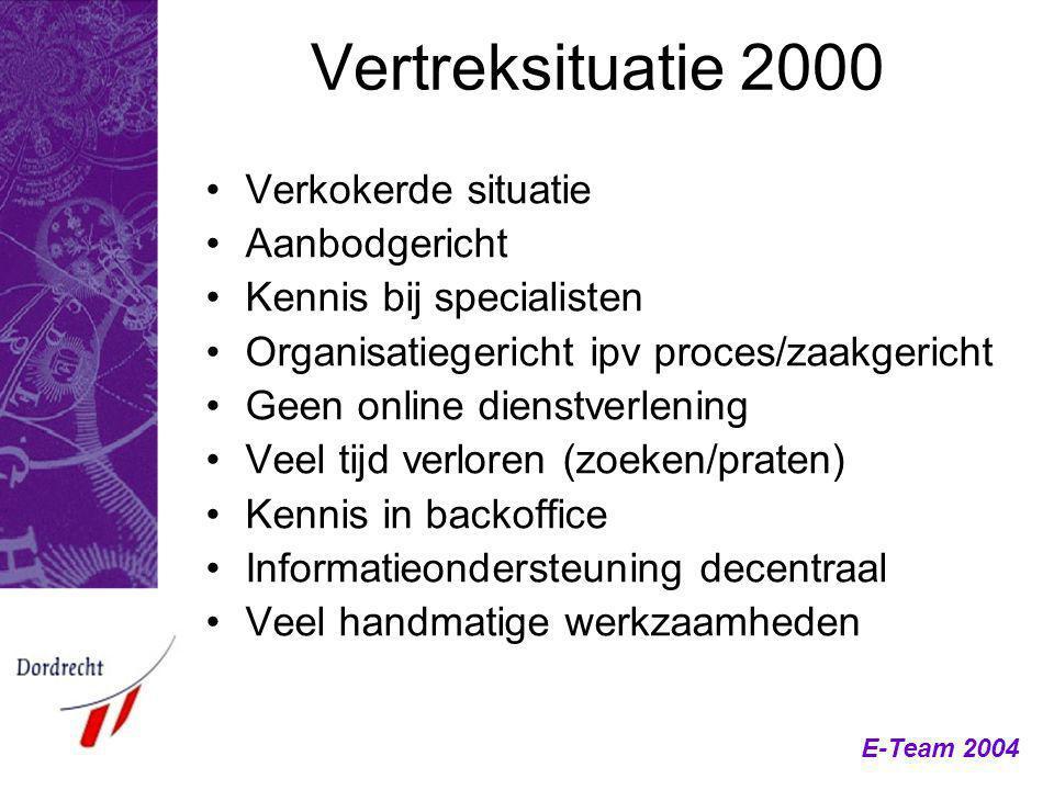 Vertreksituatie 2000 Verkokerde situatie Aanbodgericht