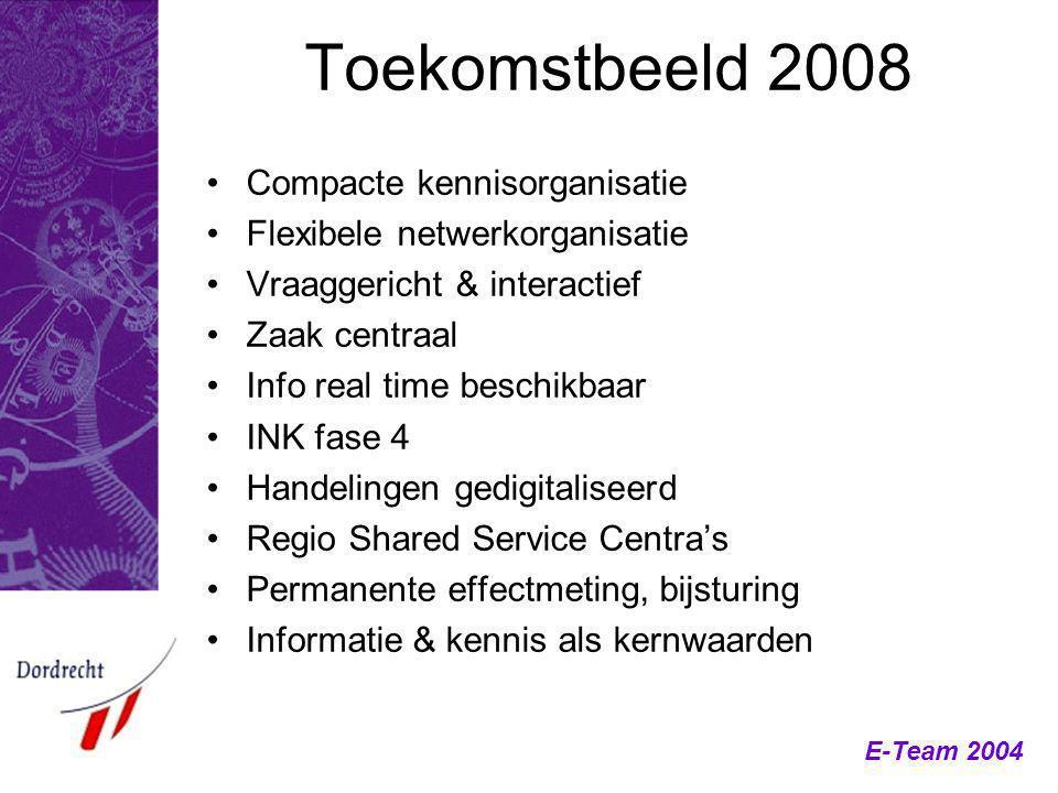 Toekomstbeeld 2008 Compacte kennisorganisatie