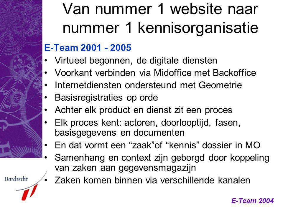Van nummer 1 website naar nummer 1 kennisorganisatie