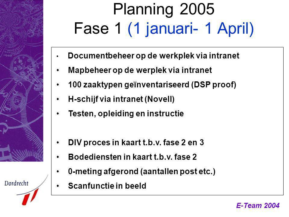 Planning 2005 Fase 1 (1 januari- 1 April)