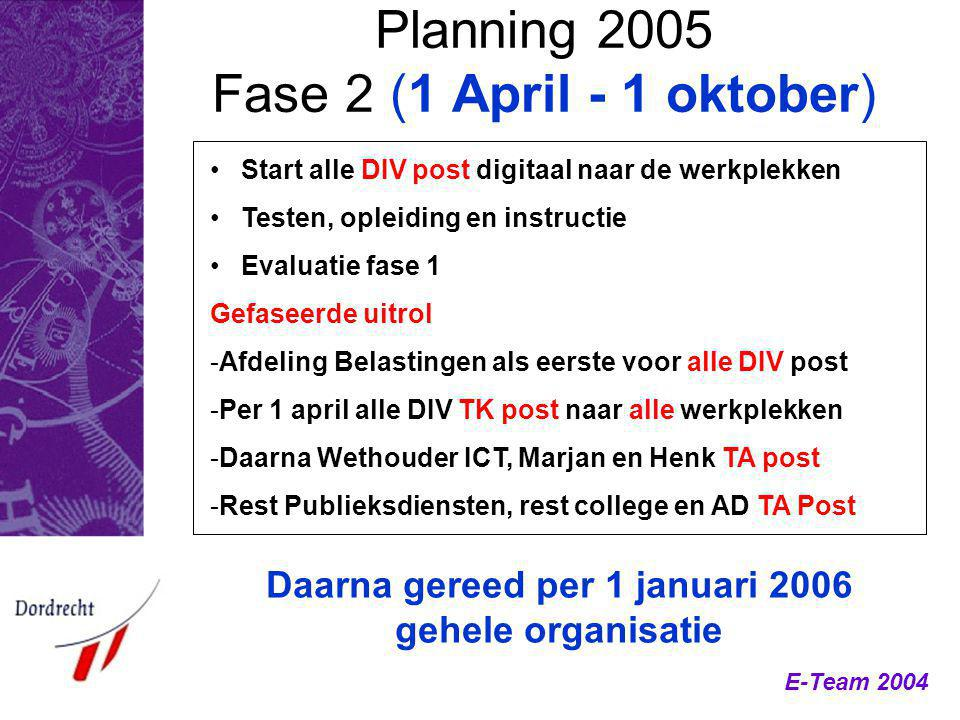 Planning 2005 Fase 2 (1 April - 1 oktober)