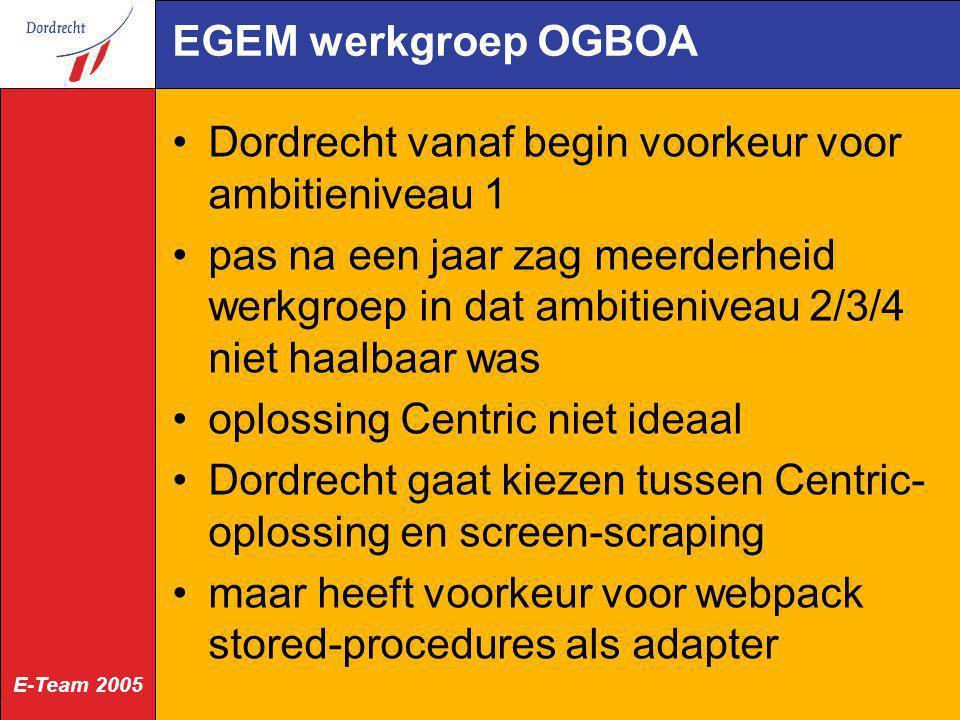 EGEM werkgroep OGBOA Dordrecht vanaf begin voorkeur voor ambitieniveau 1.