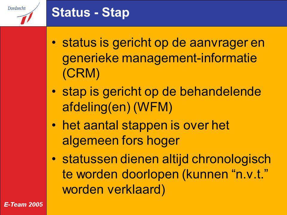Status - Stap status is gericht op de aanvrager en generieke management-informatie (CRM) stap is gericht op de behandelende afdeling(en) (WFM)