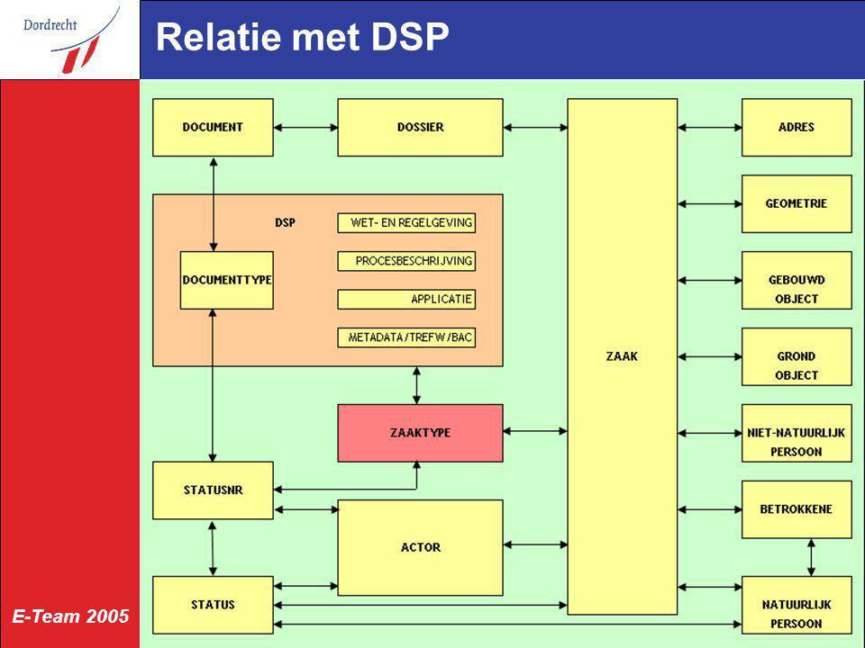 Relatie met DSP