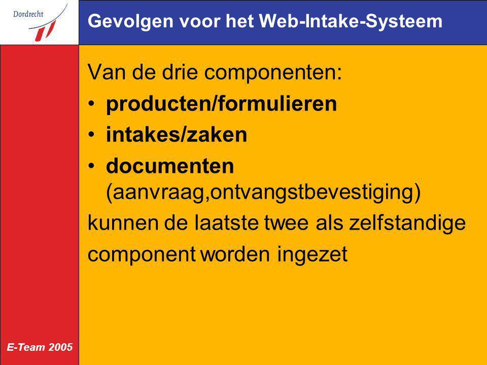 Gevolgen voor het Web-Intake-Systeem