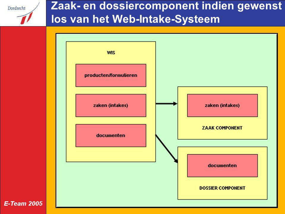 Zaak- en dossiercomponent indien gewenst los van het Web-Intake-Systeem