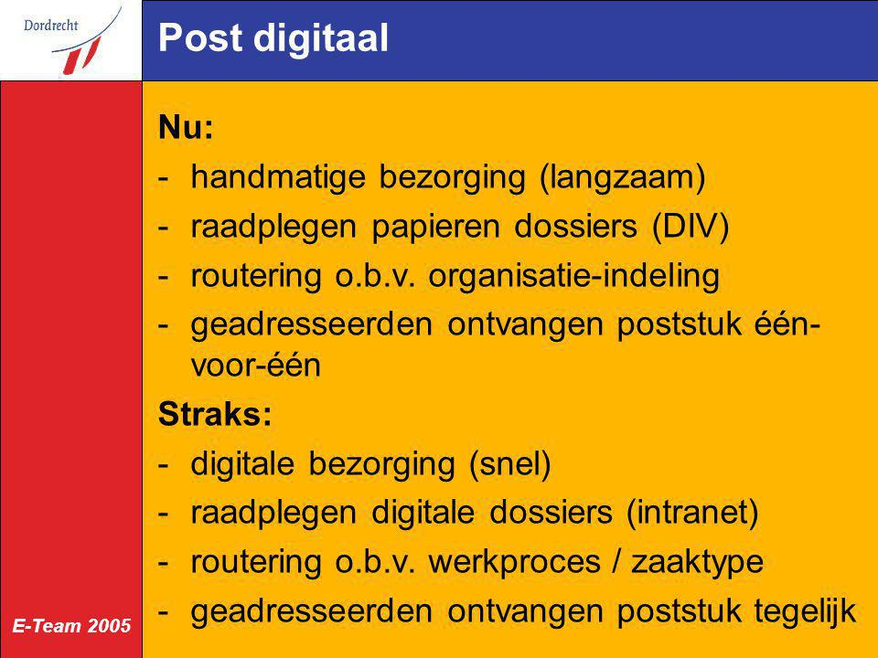 Post digitaal Nu: handmatige bezorging (langzaam)