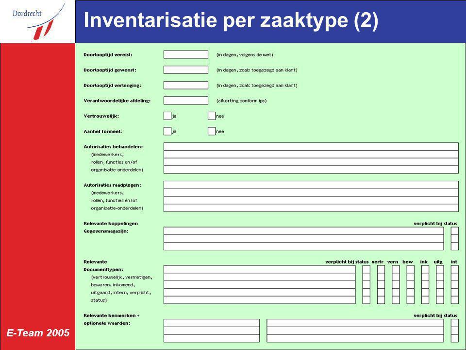 Inventarisatie per zaaktype (2)