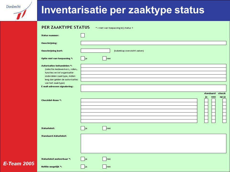 Inventarisatie per zaaktype status