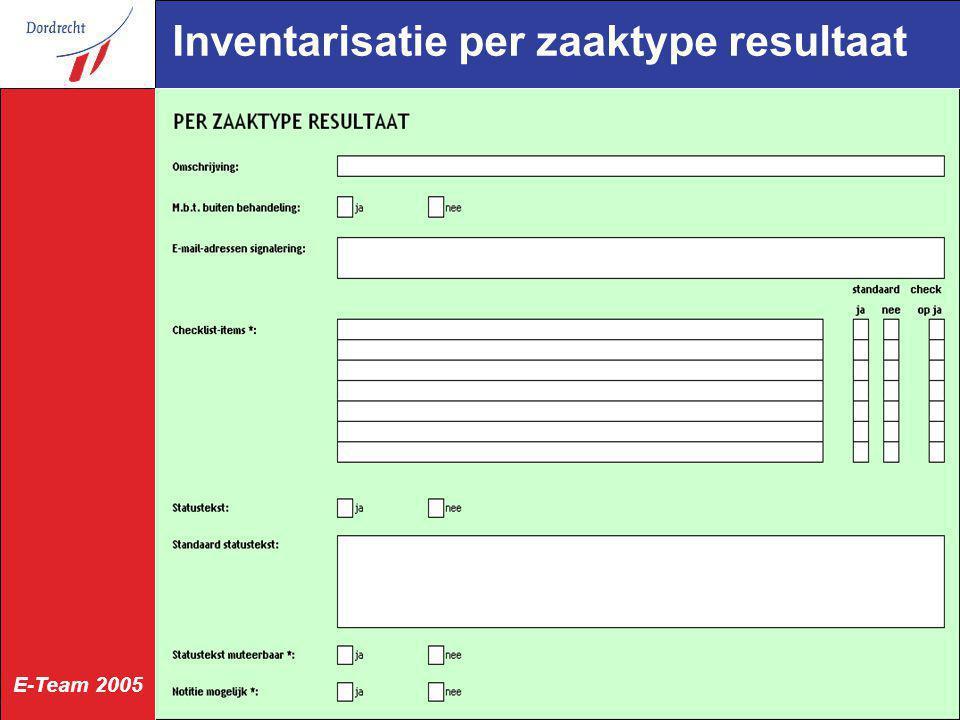 Inventarisatie per zaaktype resultaat