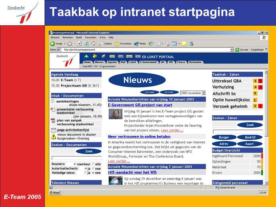 Taakbak op intranet startpagina