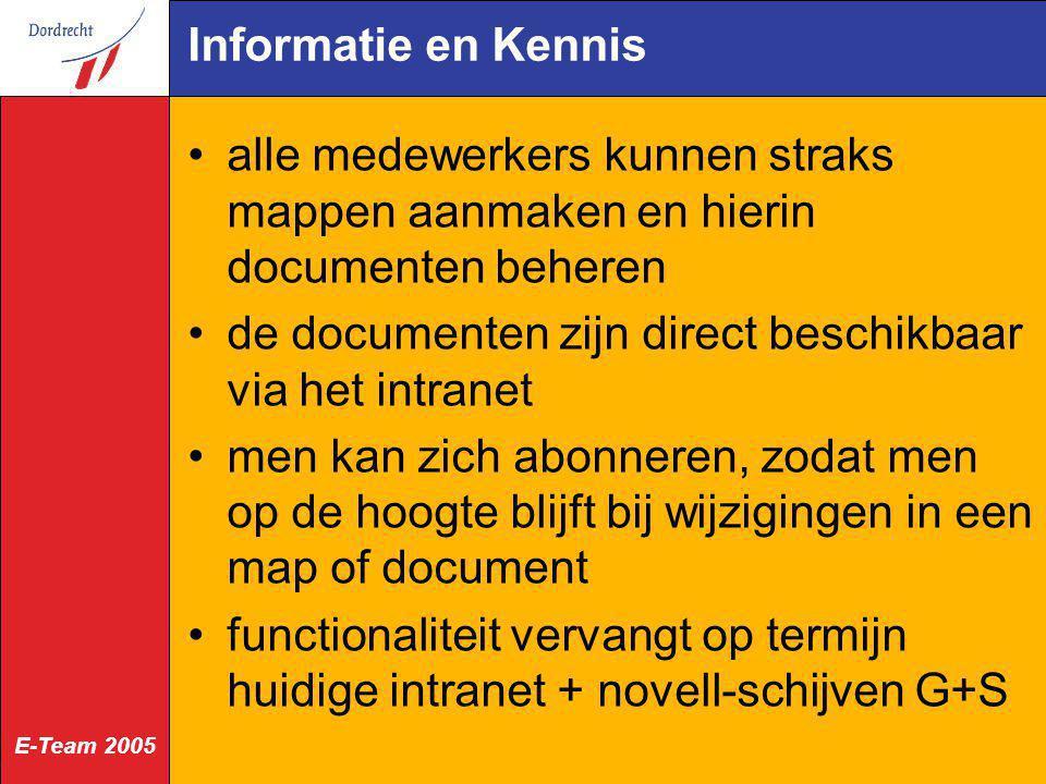 Informatie en Kennis alle medewerkers kunnen straks mappen aanmaken en hierin documenten beheren.