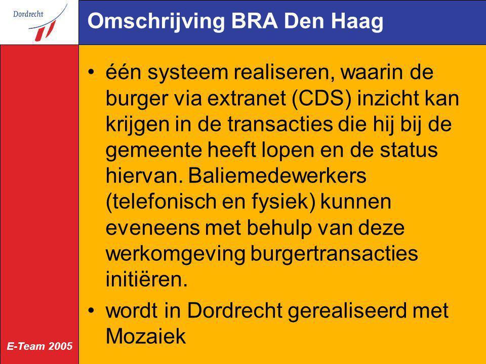 Omschrijving BRA Den Haag