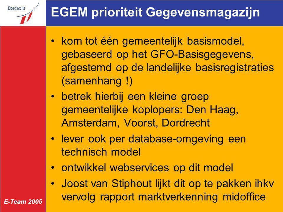 EGEM prioriteit Gegevensmagazijn