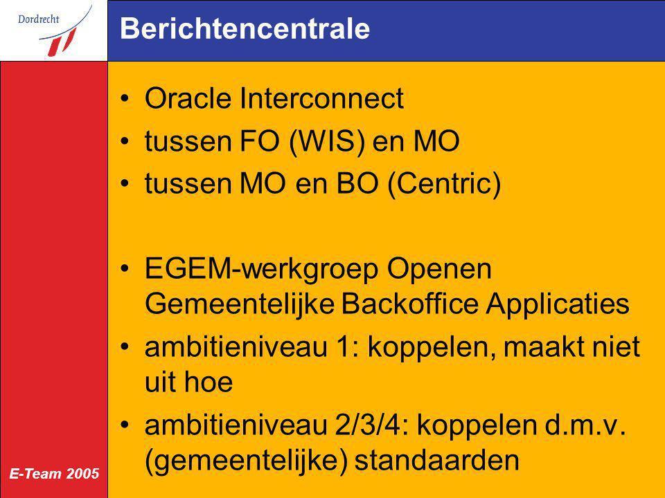 Berichtencentrale Oracle Interconnect. tussen FO (WIS) en MO. tussen MO en BO (Centric) EGEM-werkgroep Openen Gemeentelijke Backoffice Applicaties.