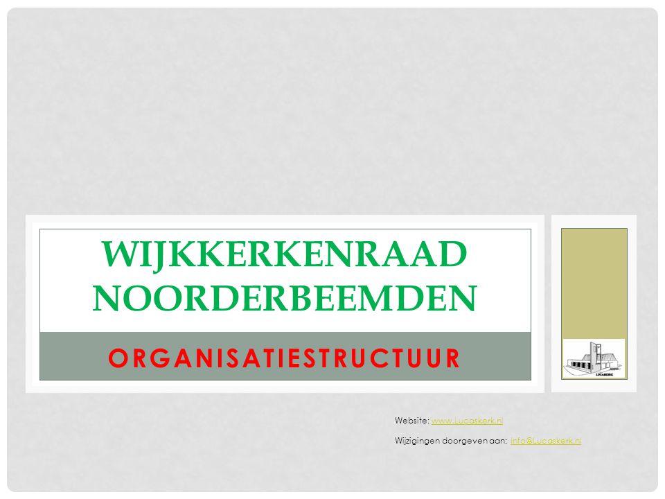 Wijkkerkenraad NoorderBeemden