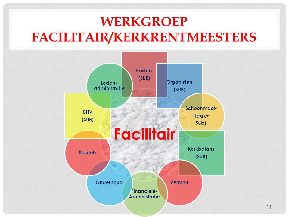 Werkgroep facilitair/kerkrentmeesters