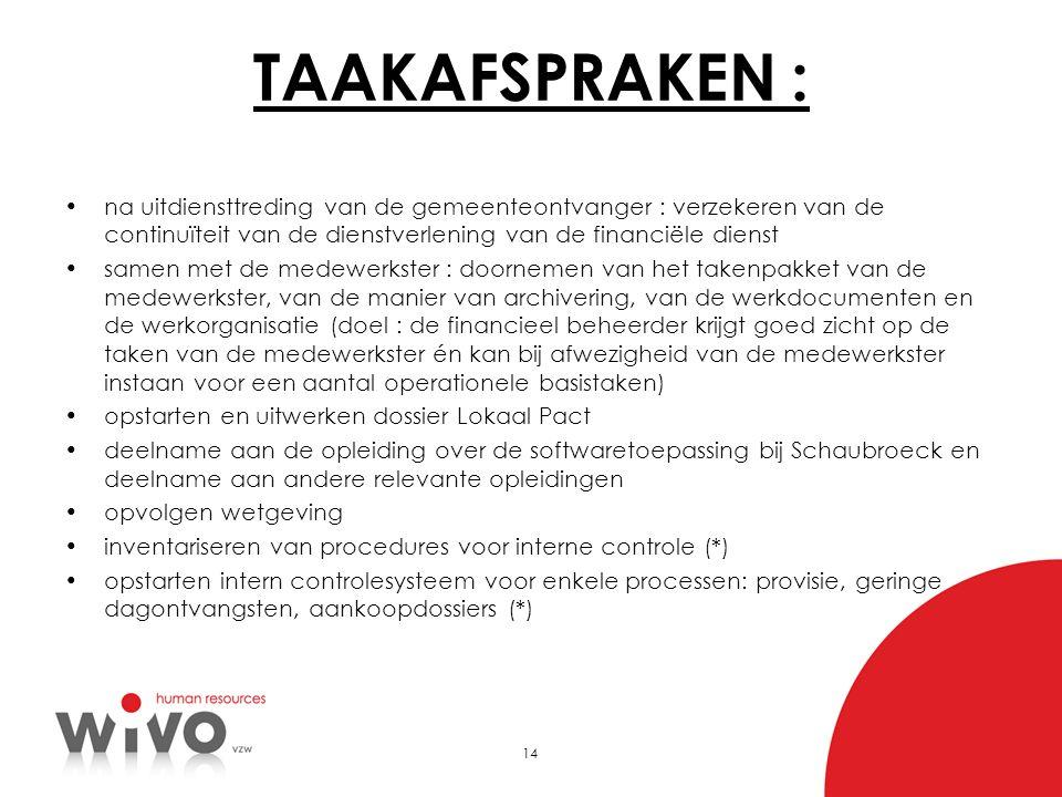 TAAKAFSPRAKEN : na uitdiensttreding van de gemeenteontvanger : verzekeren van de continuïteit van de dienstverlening van de financiële dienst.