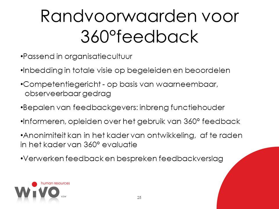 Randvoorwaarden voor 360°feedback