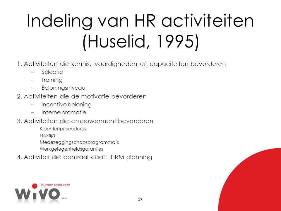 Indeling van HR activiteiten (Huselid, 1995)