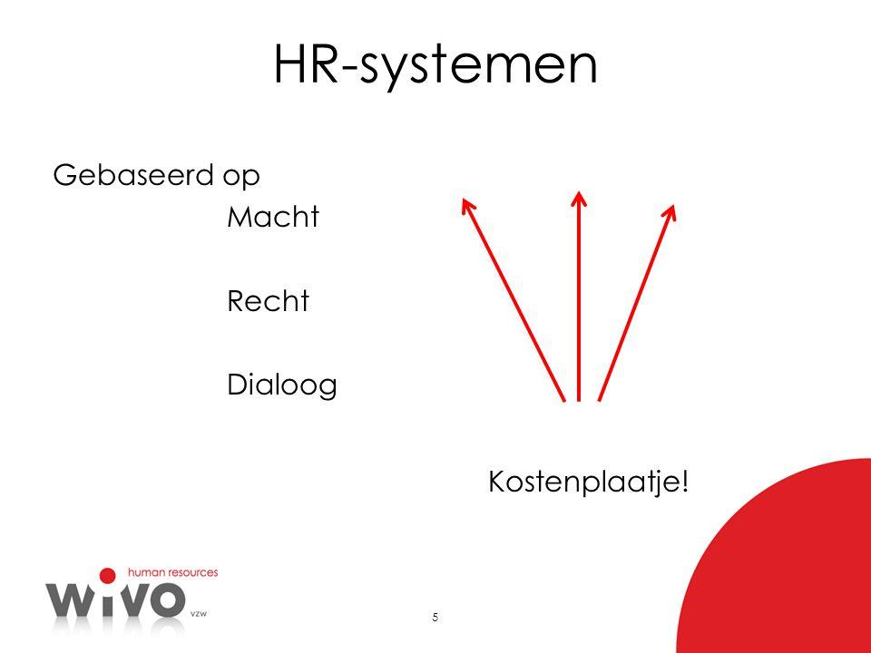 HR-systemen Gebaseerd op Macht Recht Dialoog Kostenplaatje!