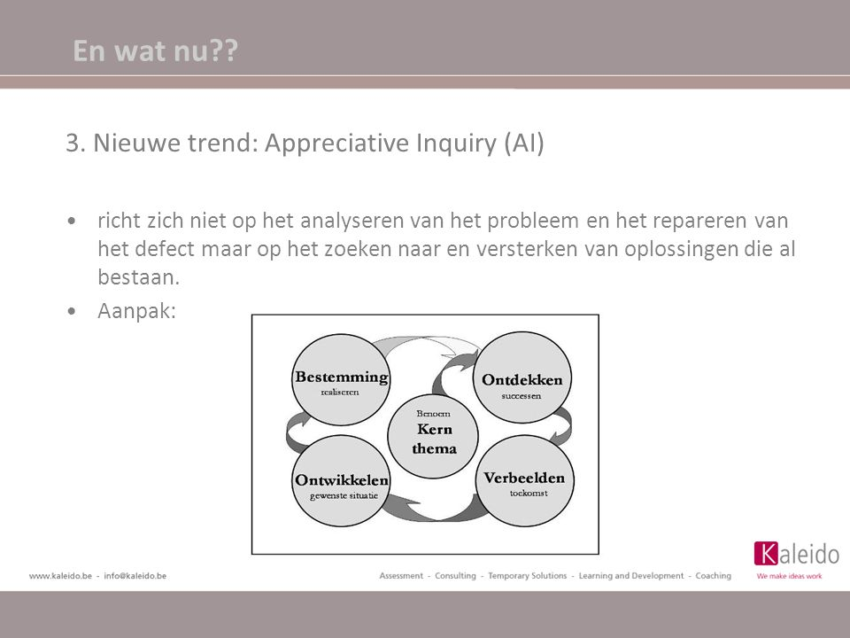 En wat nu 3. Nieuwe trend: Appreciative Inquiry (AI)