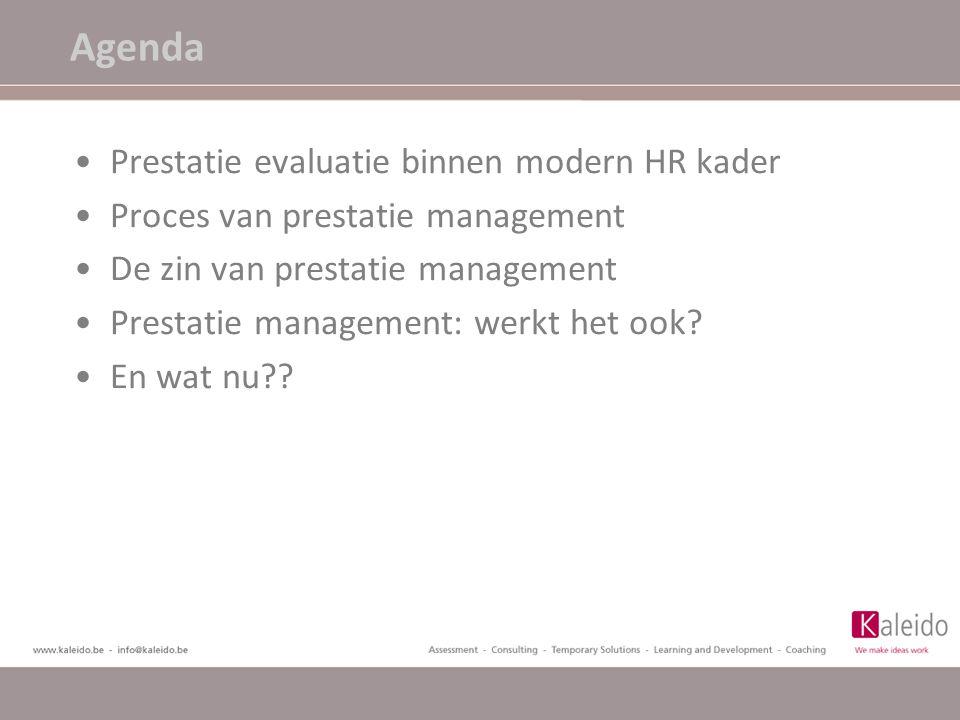 Agenda Prestatie evaluatie binnen modern HR kader