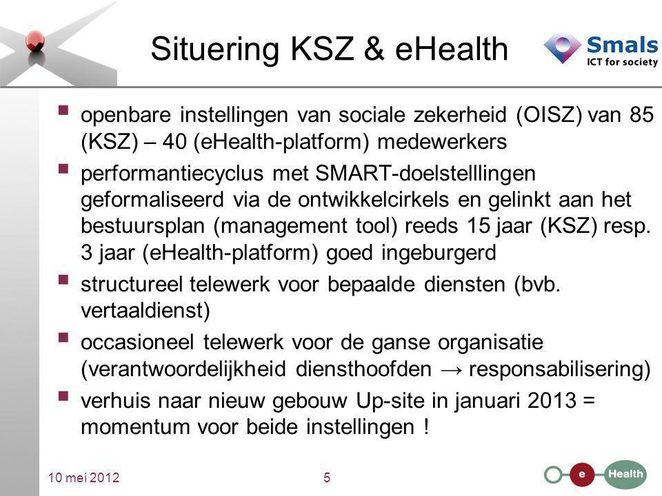 Situering KSZ & eHealth