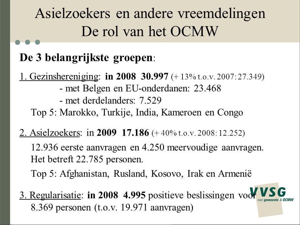 Asielzoekers en andere vreemdelingen De rol van het OCMW