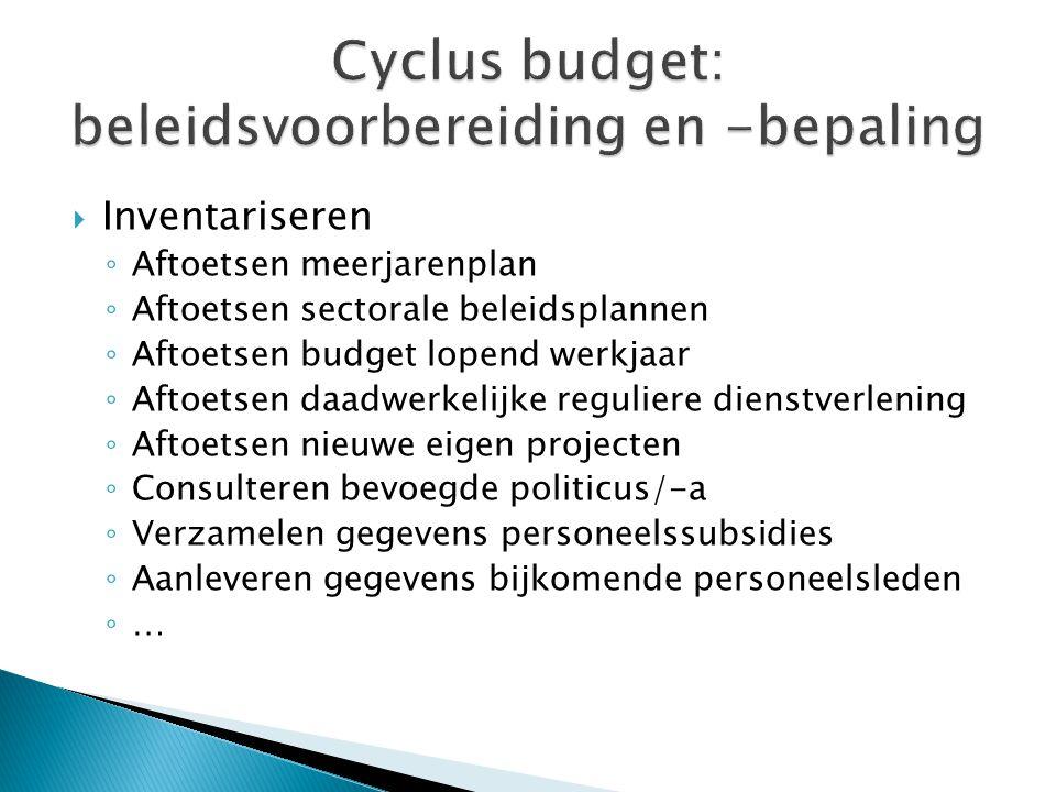 Cyclus budget: beleidsvoorbereiding en -bepaling