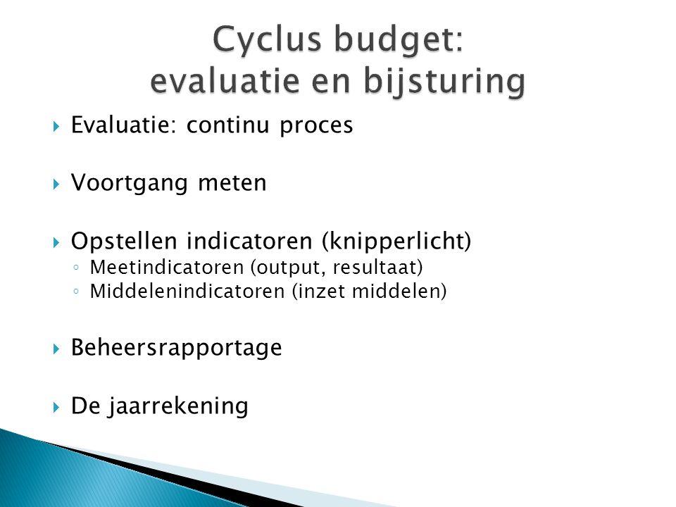 Cyclus budget: evaluatie en bijsturing