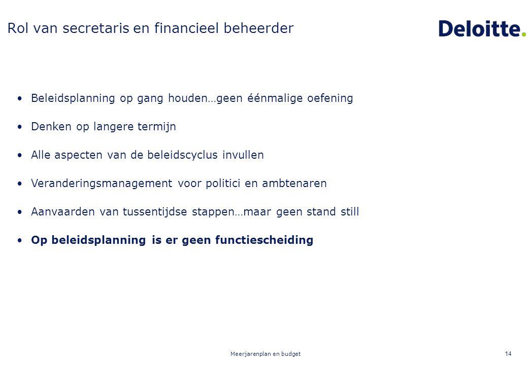 Rol van secretaris en financieel beheerder