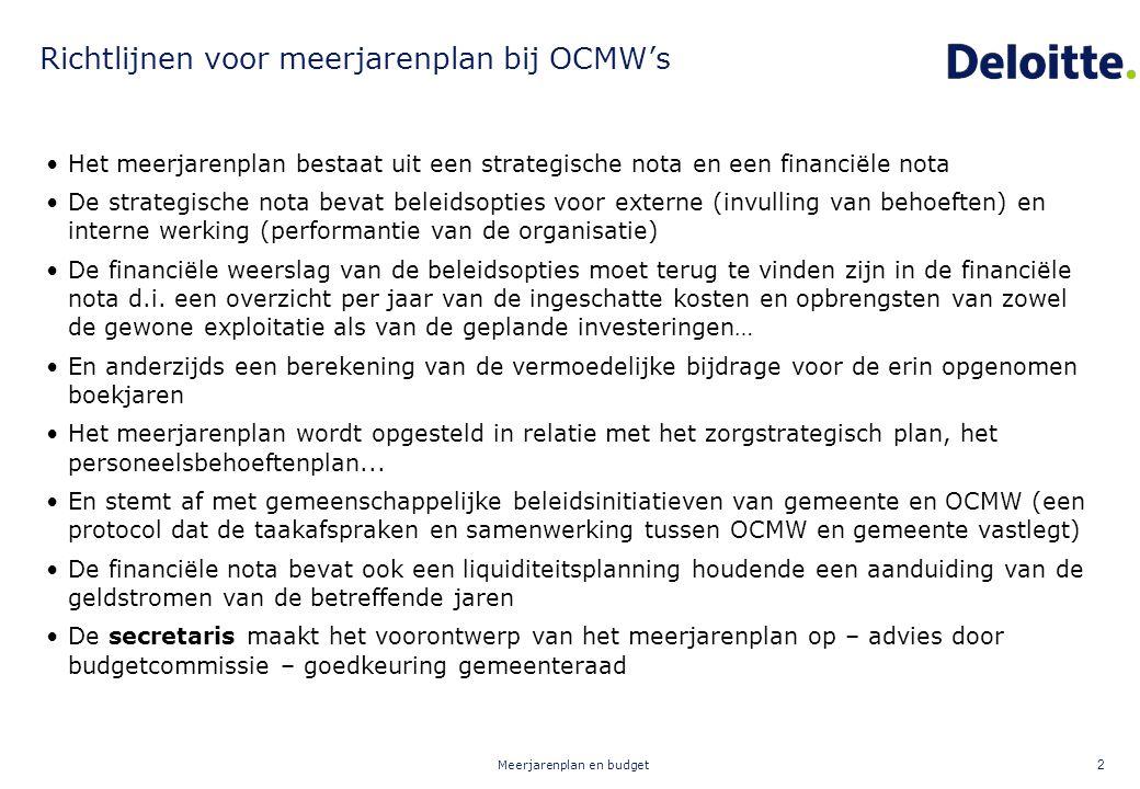 Richtlijnen voor meerjarenplan bij OCMW's