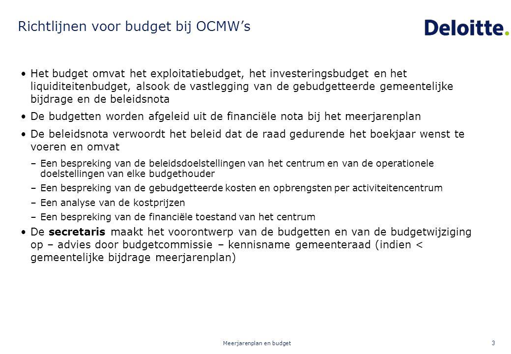 Richtlijnen voor budget bij OCMW's