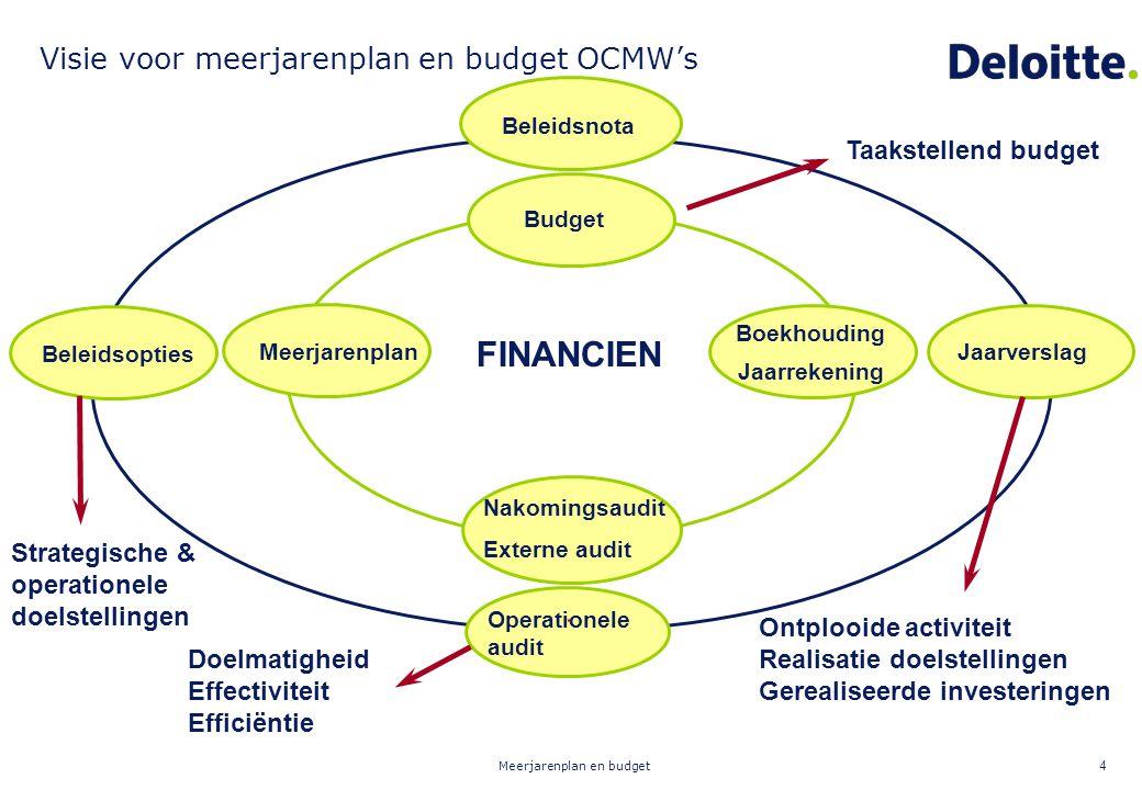 Visie voor meerjarenplan en budget OCMW's