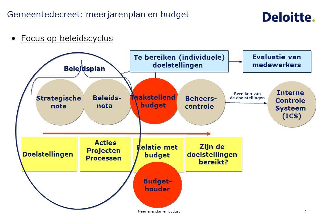 Gemeentedecreet: meerjarenplan en budget