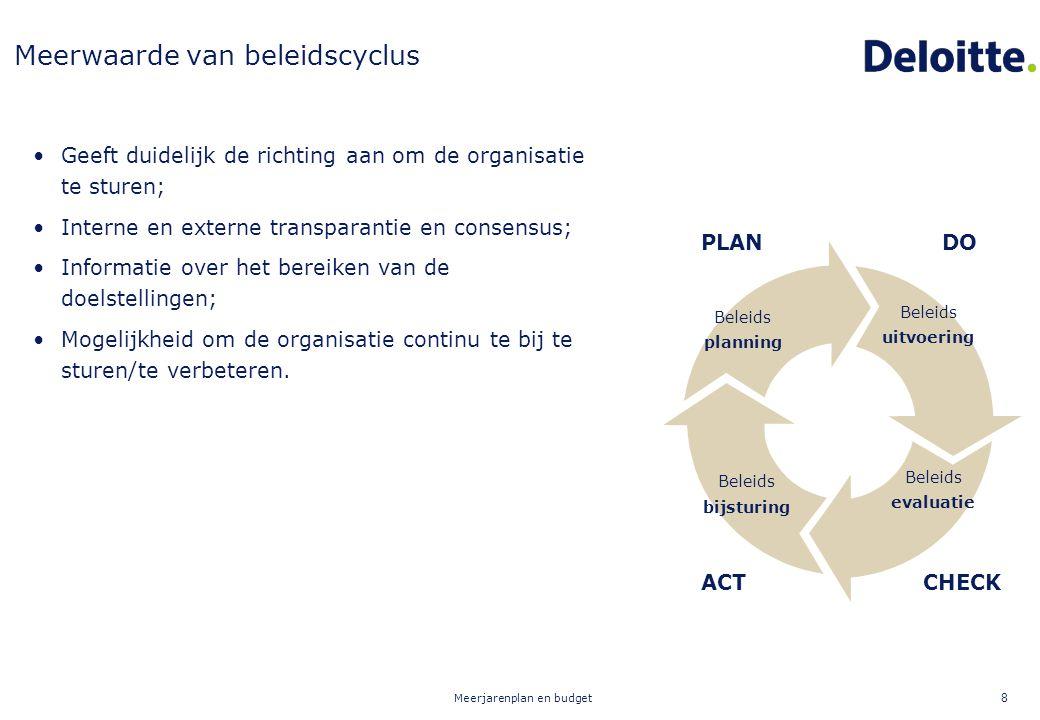 Meerwaarde van beleidscyclus