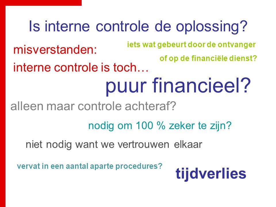 Is interne controle de oplossing