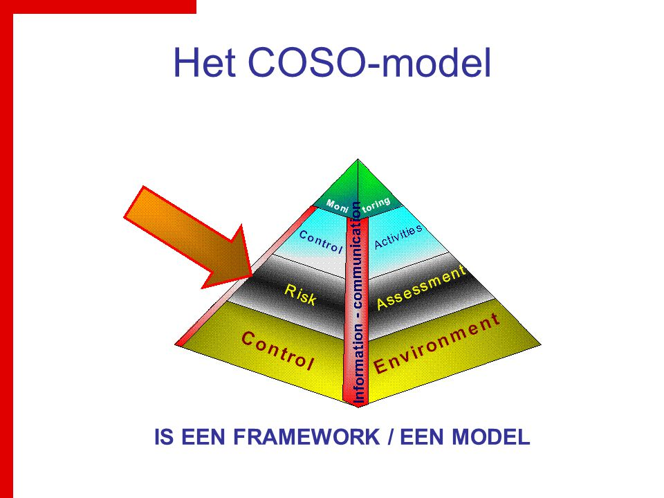 IS EEN FRAMEWORK / EEN MODEL