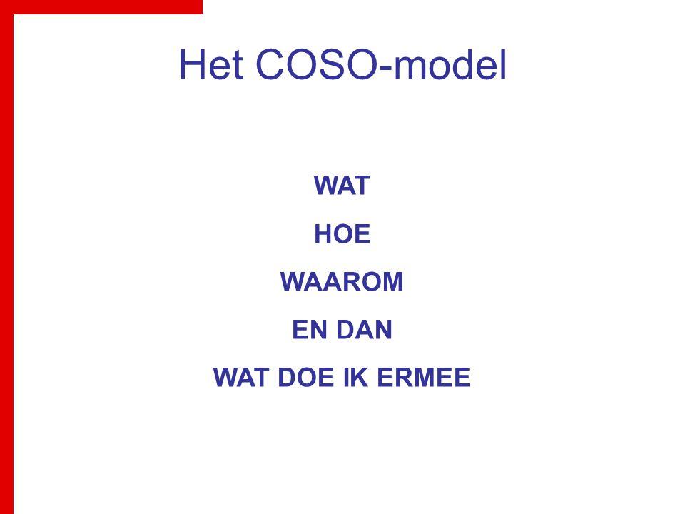 Het COSO-model WAT HOE WAAROM EN DAN WAT DOE IK ERMEE