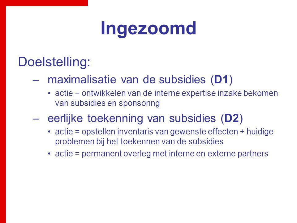 Ingezoomd Doelstelling: maximalisatie van de subsidies (D1)