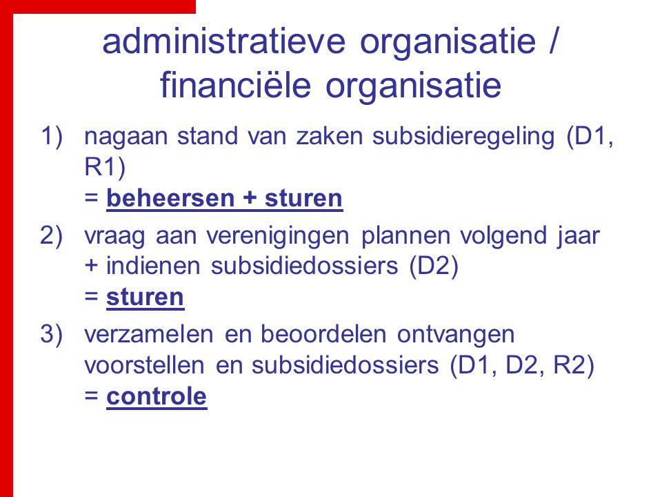 administratieve organisatie / financiële organisatie