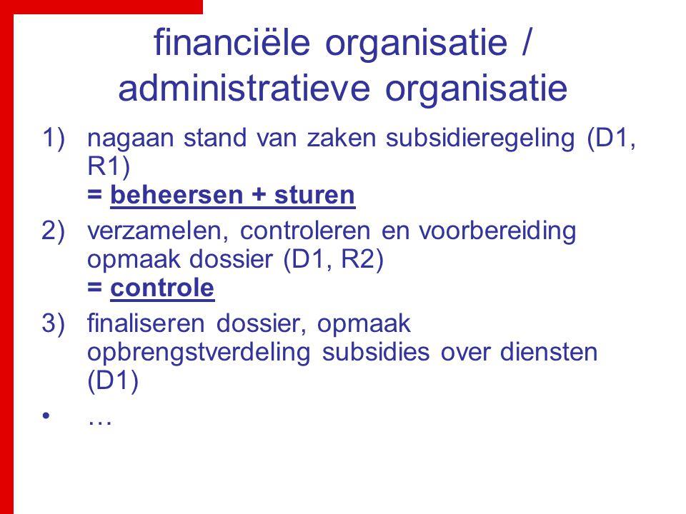 financiële organisatie / administratieve organisatie